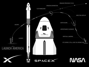 Falcon 9 Dragon Crew Launch Illustration Sketch Resource