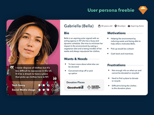 User Persona Template for Sketch