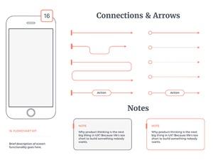 Flowchart Kit Sketch Resource