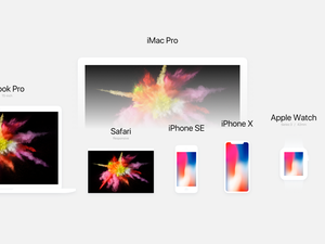 Super Clean Apple Mockups Sketch Resource