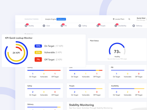 Monitoring Dashboard Template Sketch Resource