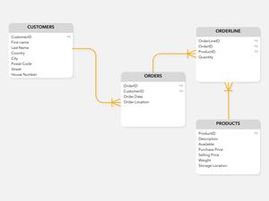 Entity Relationship Diagram (ERD) Library Sketch Resource