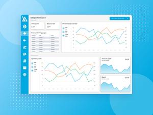 Google Data Studio Dashboard Sketch Resource