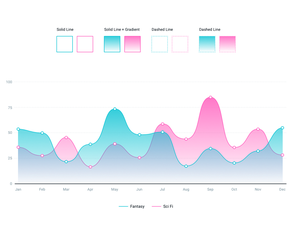 Line Chart Template Sketch Resource