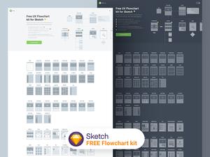 Flowchart and Diagram Kit 2.0 Sketch Resource