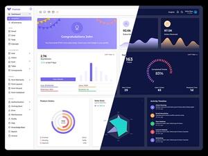 VueJS Admin Dashboard Template Sketch Resource