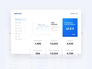 Dashboard UI – Real-State