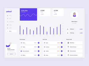 Yahoo Finance Profile Page Redesign